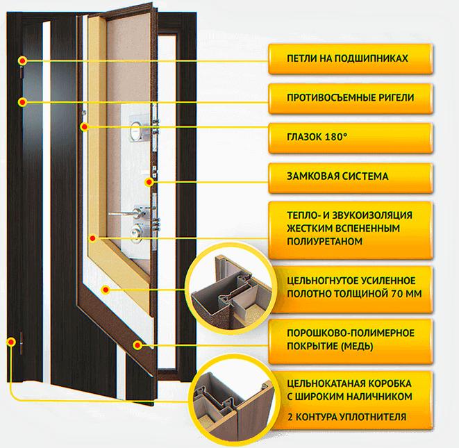 door-details.png